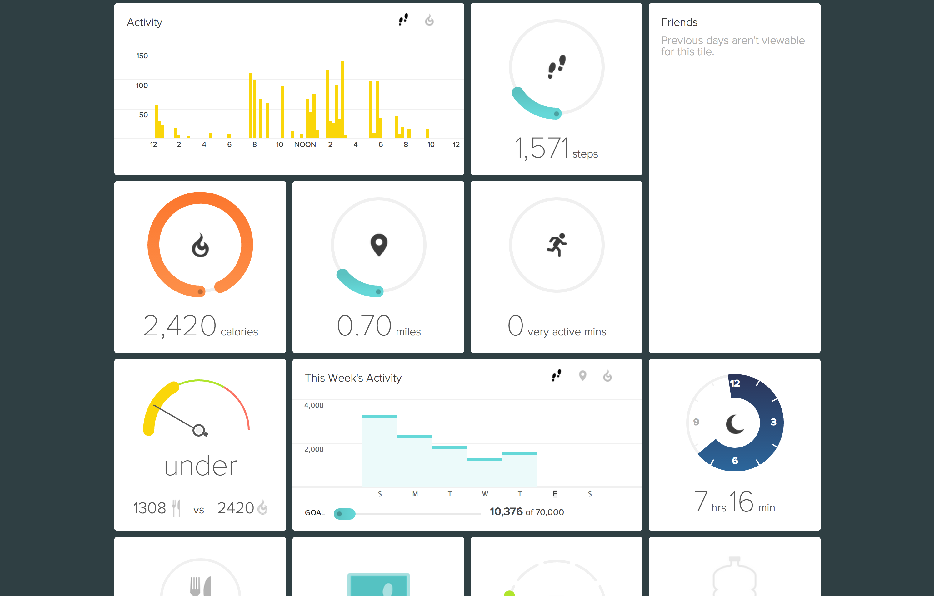 My FitBit dashboard